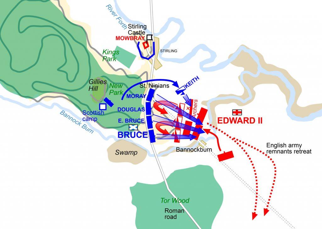 Bannockburn - position des troupes au début de la seconde journée