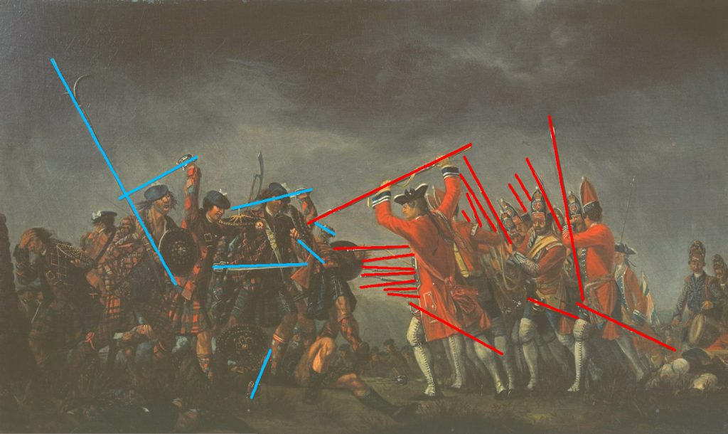 Analyse The battle of Culloden, David Morier, 1746